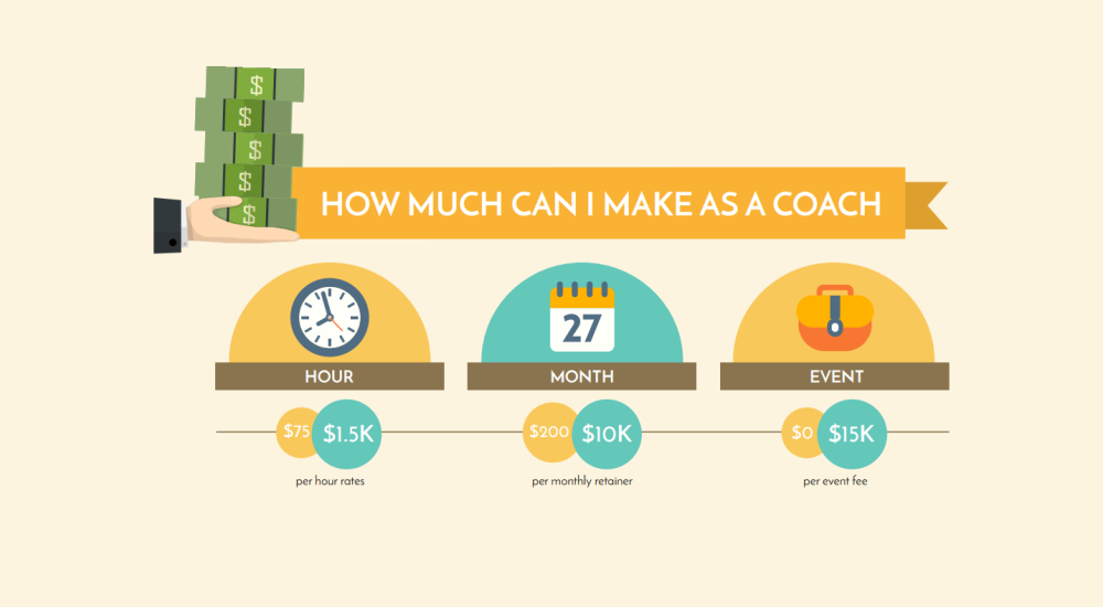 What is Life Coaching?